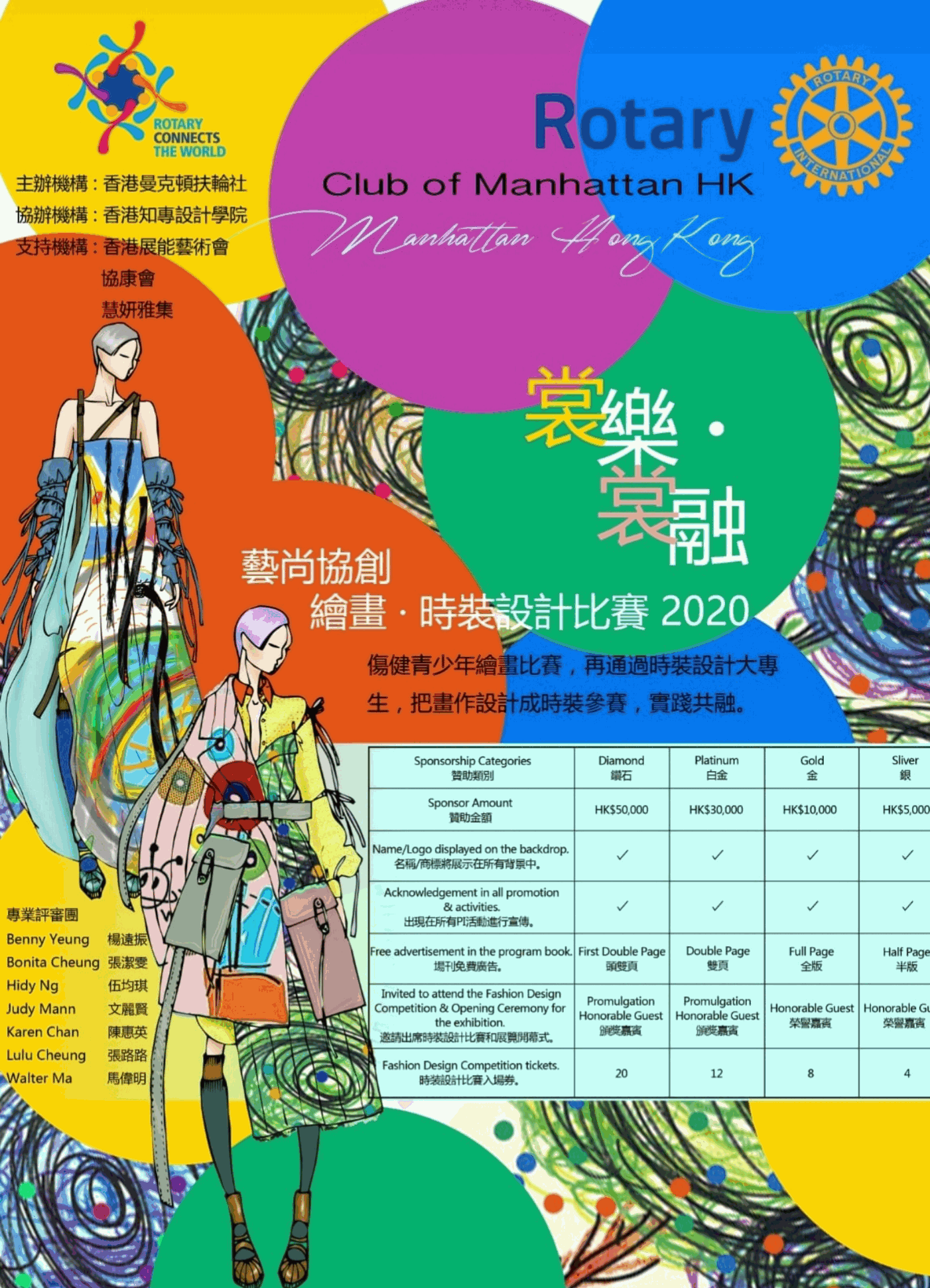 Rotary Fashion Design & Drawing for Talents